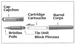 gfkp3-cartridge-replacement
